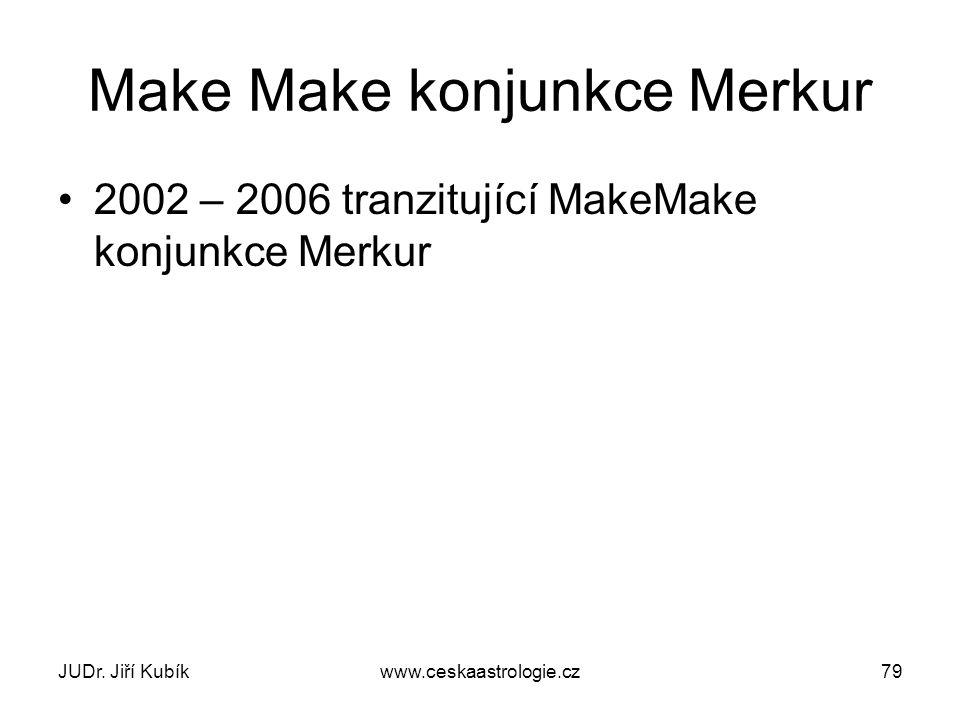 Make Make konjunkce Merkur