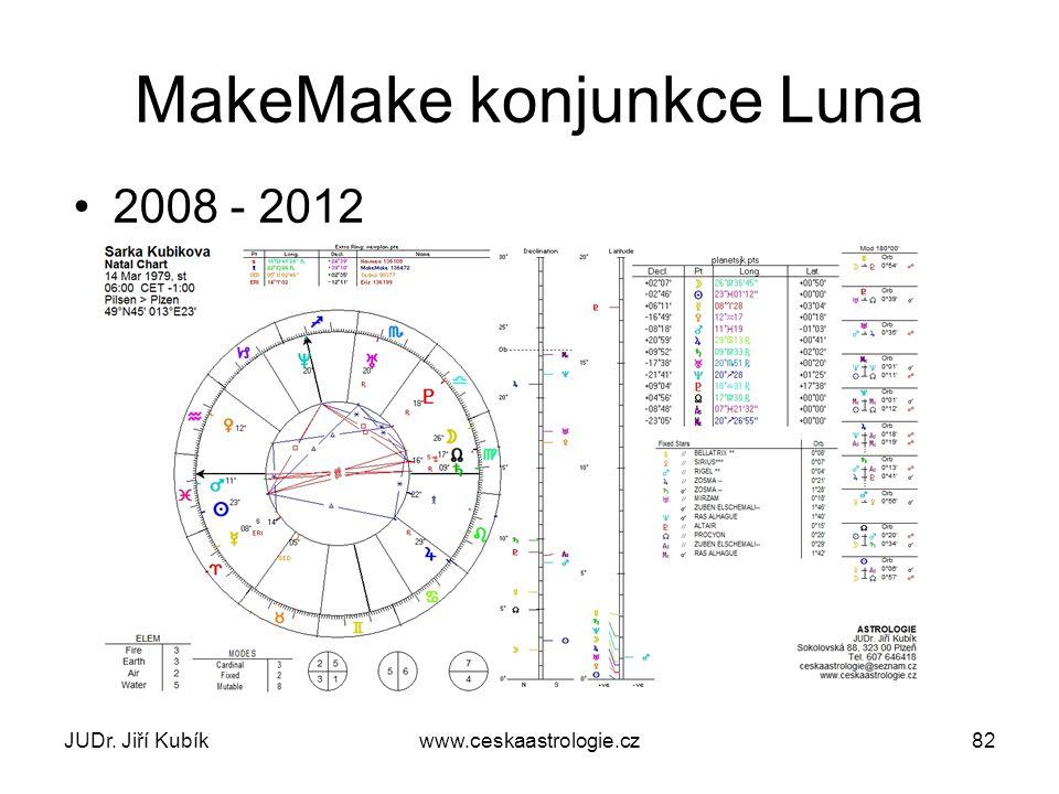 MakeMake konjunkce Luna