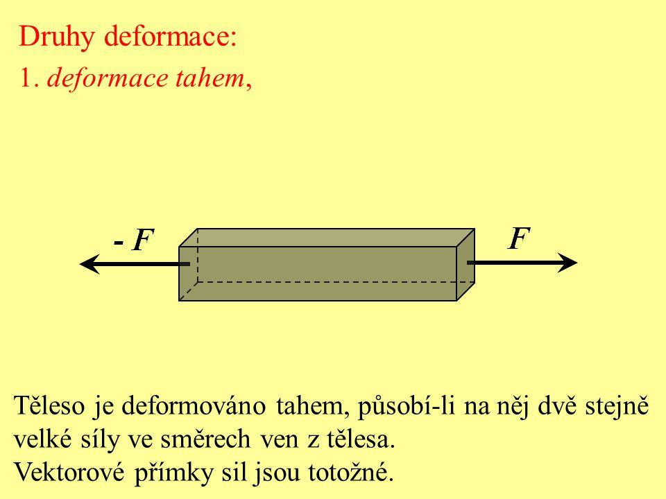 Druhy deformace: 1. deformace tahem,