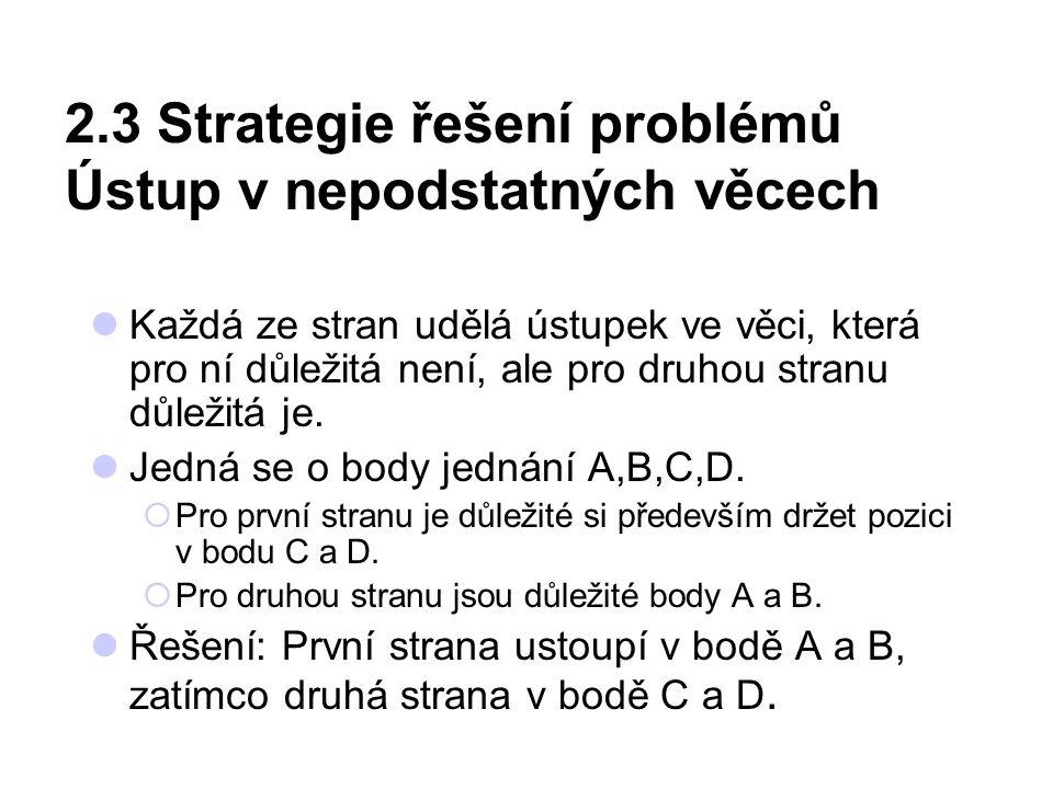 2.3 Strategie řešení problémů Ústup v nepodstatných věcech