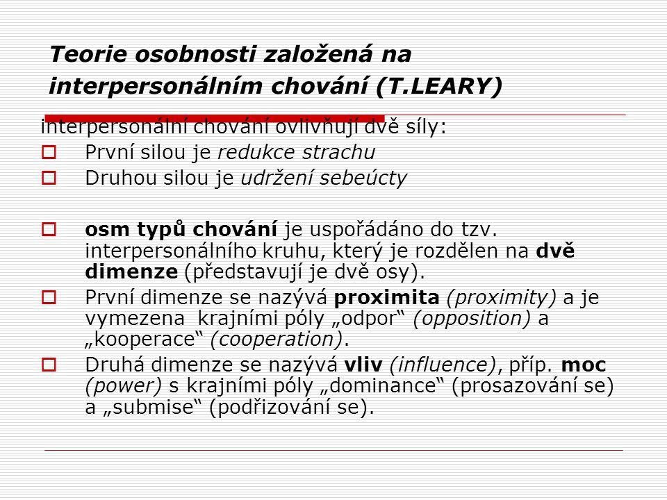 Teorie osobnosti založená na interpersonálním chování (T.LEARY)