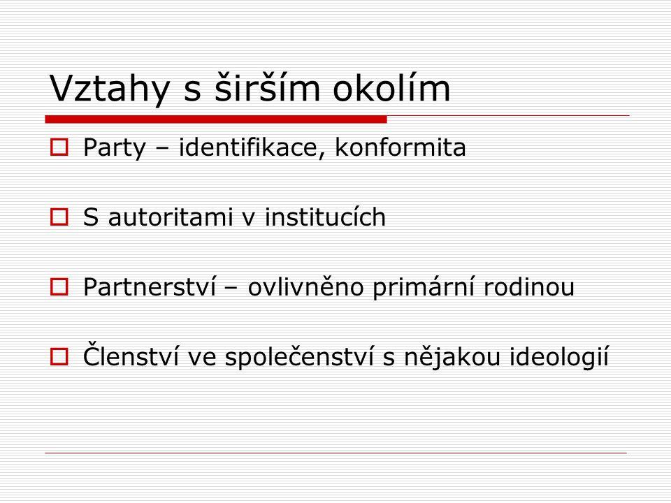 Vztahy s širším okolím Party – identifikace, konformita