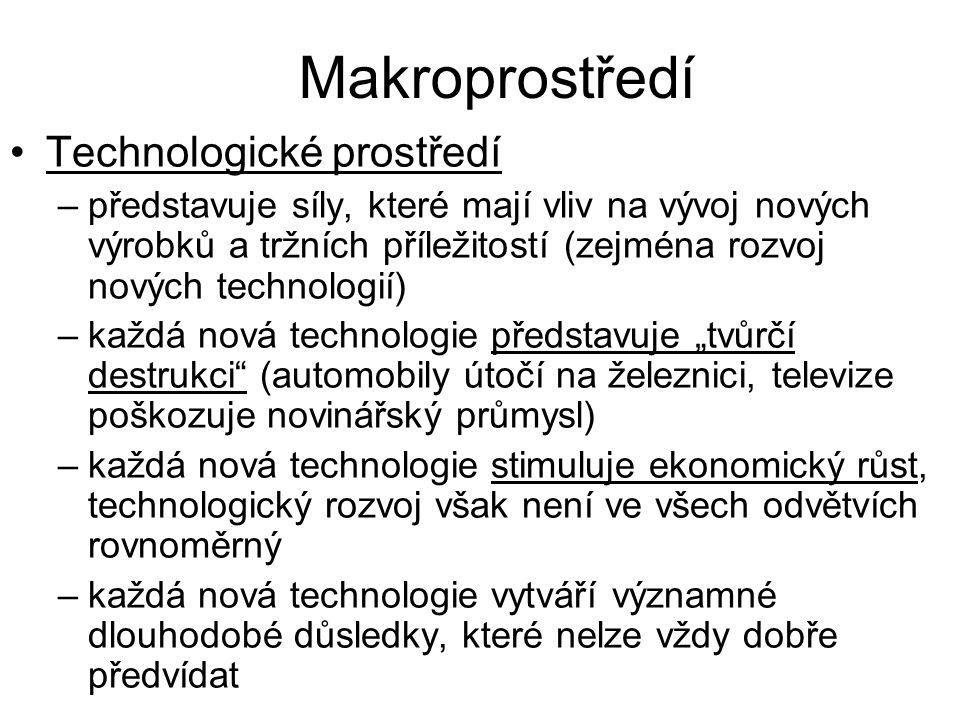 Makroprostředí Technologické prostředí