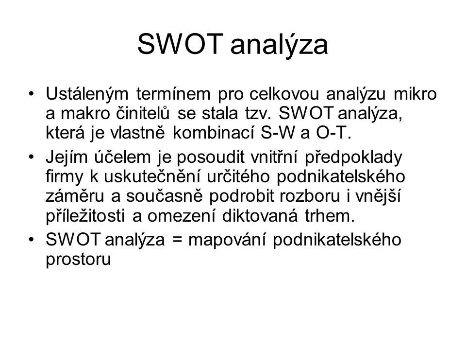 SWOT analýza Ustáleným termínem pro celkovou analýzu mikro a makro činitelů se stala tzv. SWOT analýza, která je vlastně kombinací S-W a O-T.