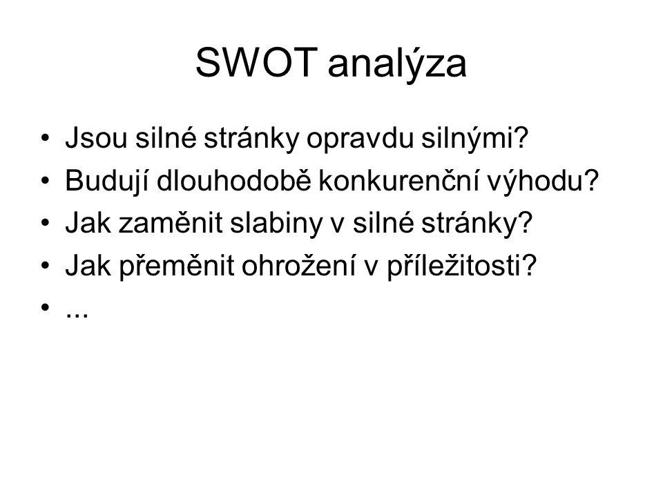 SWOT analýza Jsou silné stránky opravdu silnými
