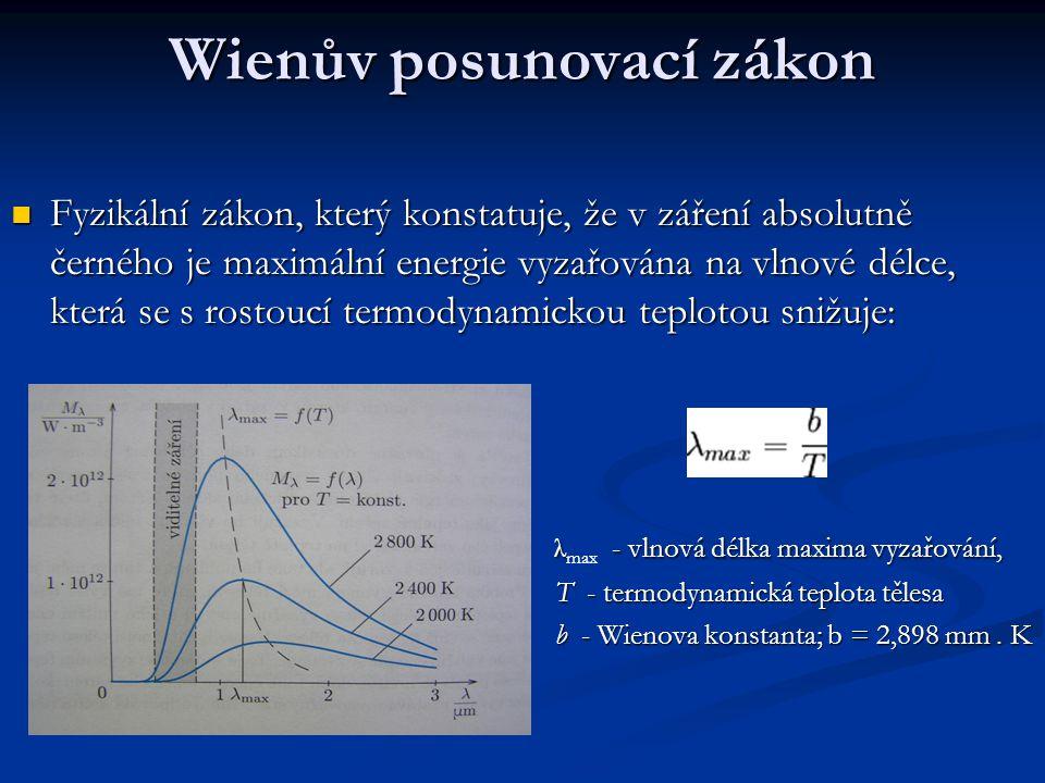 Wienův posunovací zákon