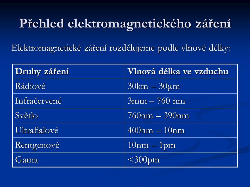 Přehled elektromagnetického záření