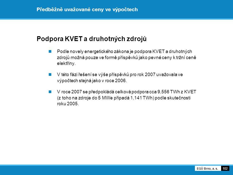 Předběžně uvažované ceny ve výpočtech