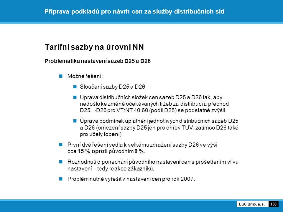 Příprava podkladů pro návrh cen za služby distribučních sítí