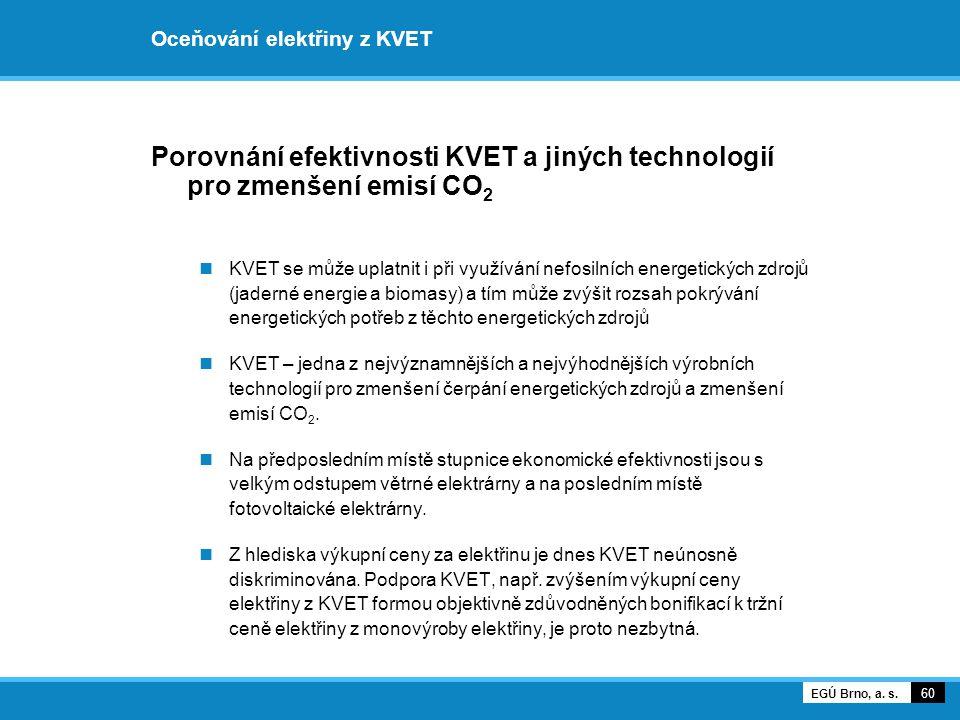 Oceňování elektřiny z KVET