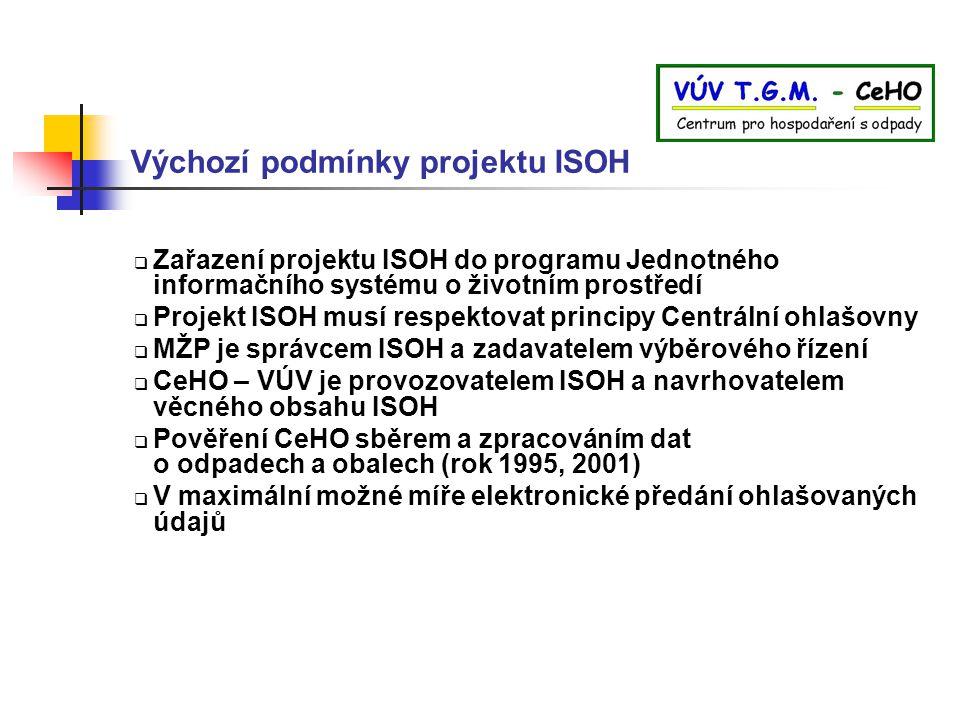 Výchozí podmínky projektu ISOH
