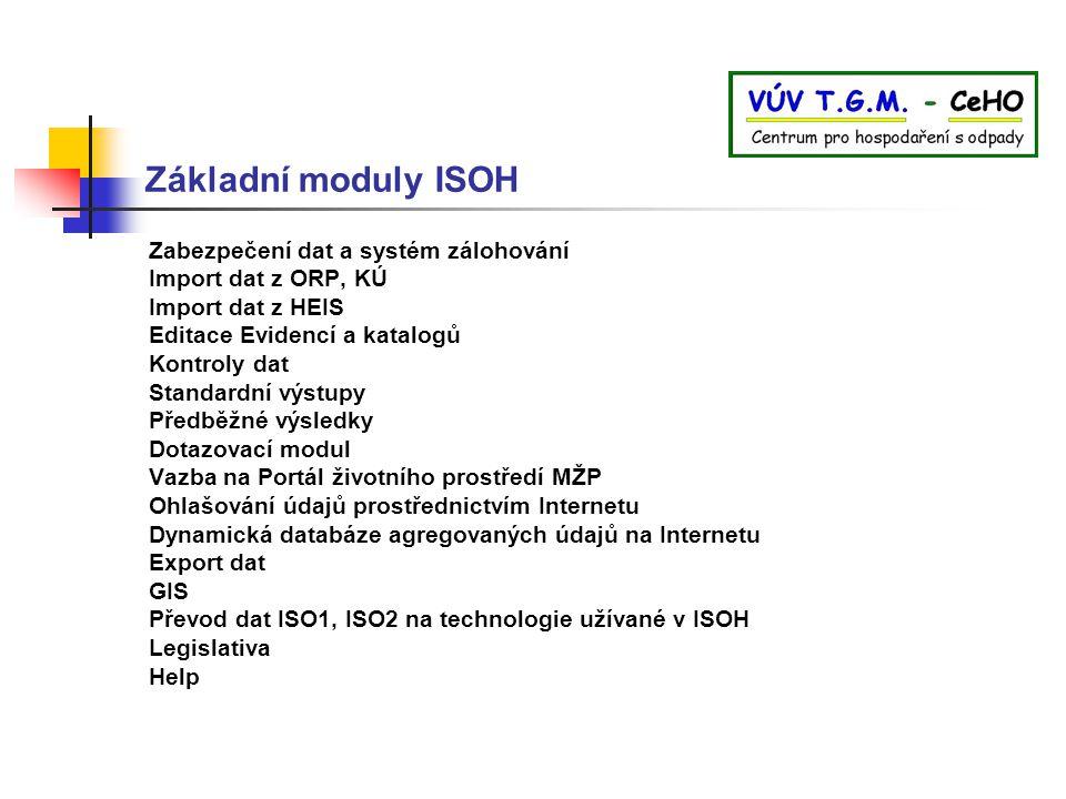Základní moduly ISOH Zabezpečení dat a systém zálohování