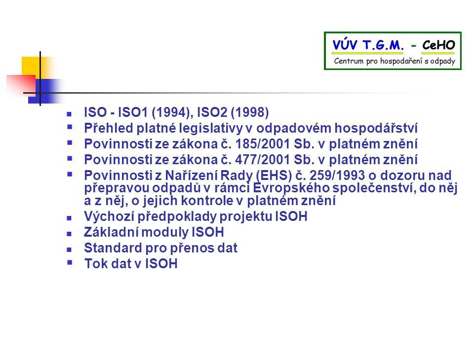 ISO - ISO1 (1994), ISO2 (1998) Přehled platné legislativy v odpadovém hospodářství. Povinnosti ze zákona č. 185/2001 Sb. v platném znění.