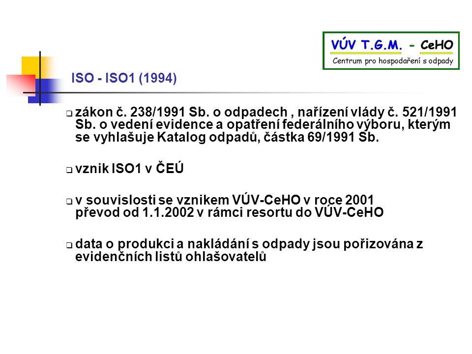 ISO - ISO1 (1994)