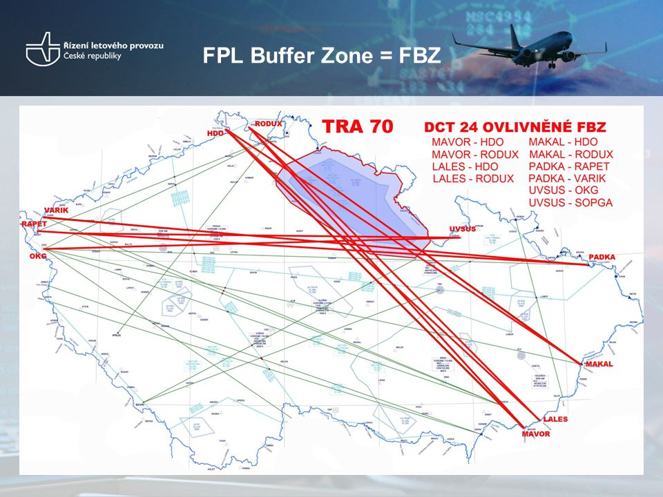 FPL Buffer Zone = FBZ