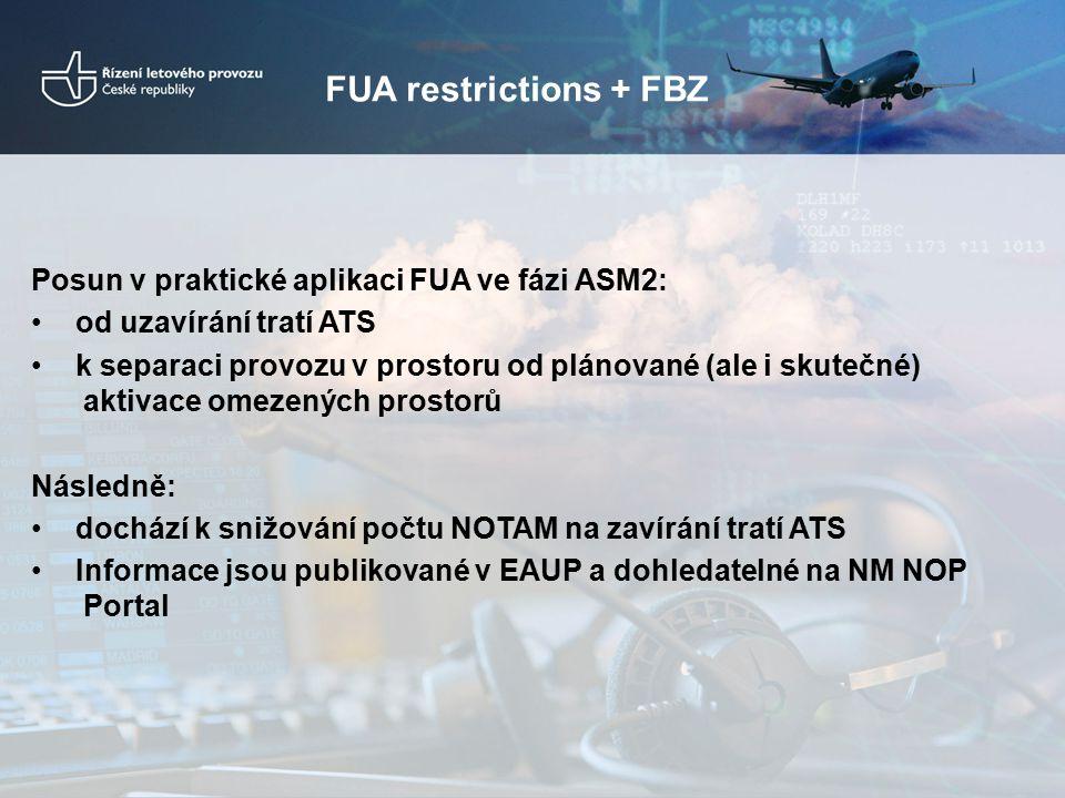 FUA restrictions + FBZ Posun v praktické aplikaci FUA ve fázi ASM2: