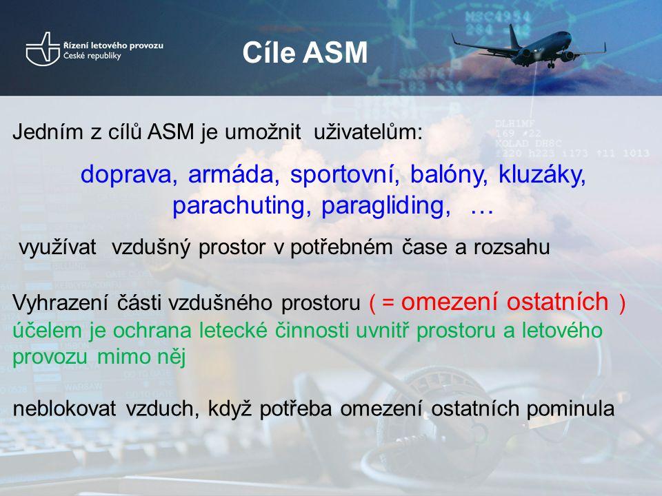 Cíle ASM Jedním z cílů ASM je umožnit uživatelům: doprava, armáda, sportovní, balóny, kluzáky, parachuting, paragliding, …