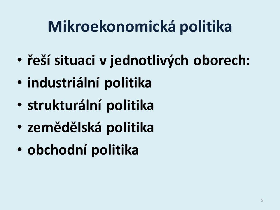 Mikroekonomická politika