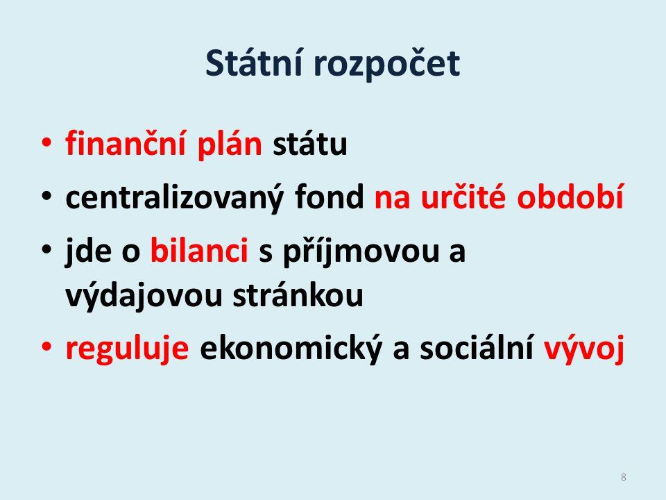 Státní rozpočet finanční plán státu