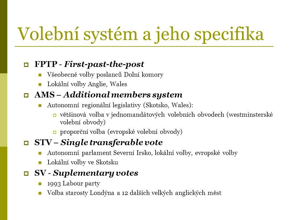 Volební systém a jeho specifika