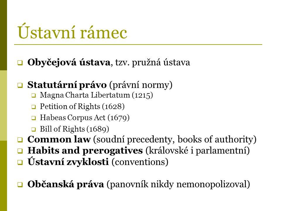 Ústavní rámec Obyčejová ústava, tzv. pružná ústava