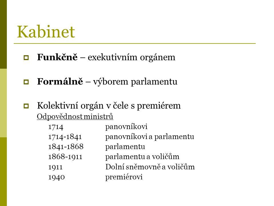 Kabinet Funkčně – exekutivním orgánem Formálně – výborem parlamentu