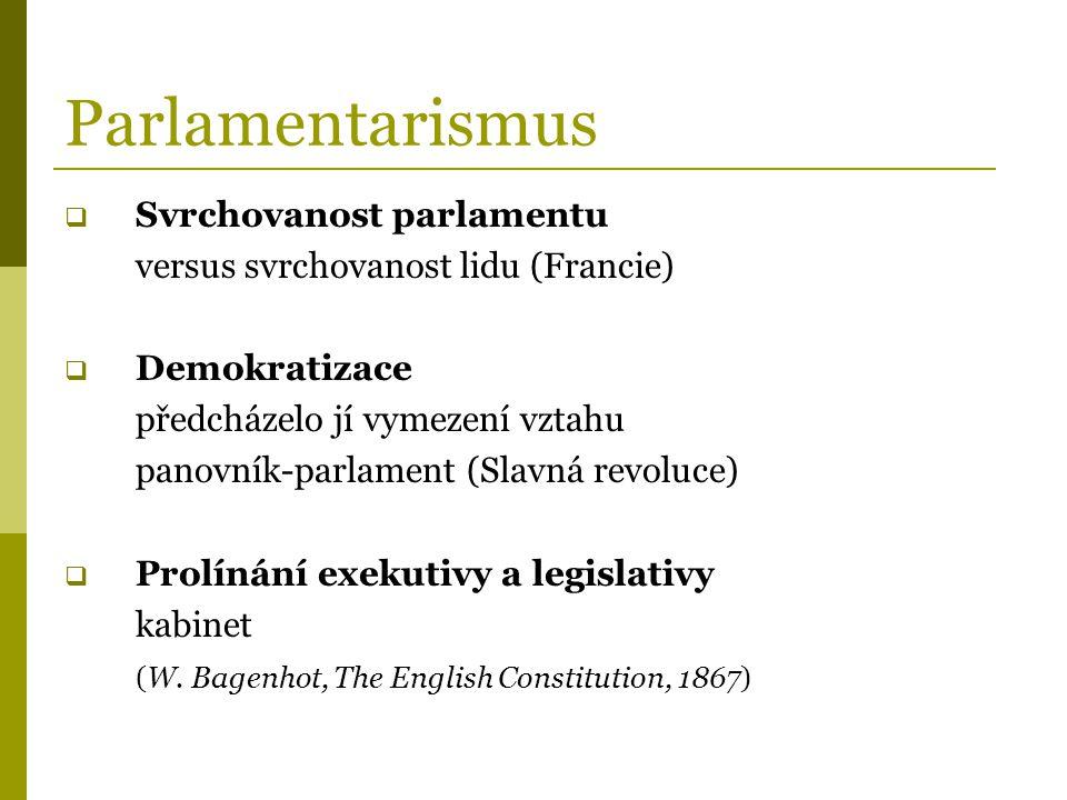 Parlamentarismus Svrchovanost parlamentu