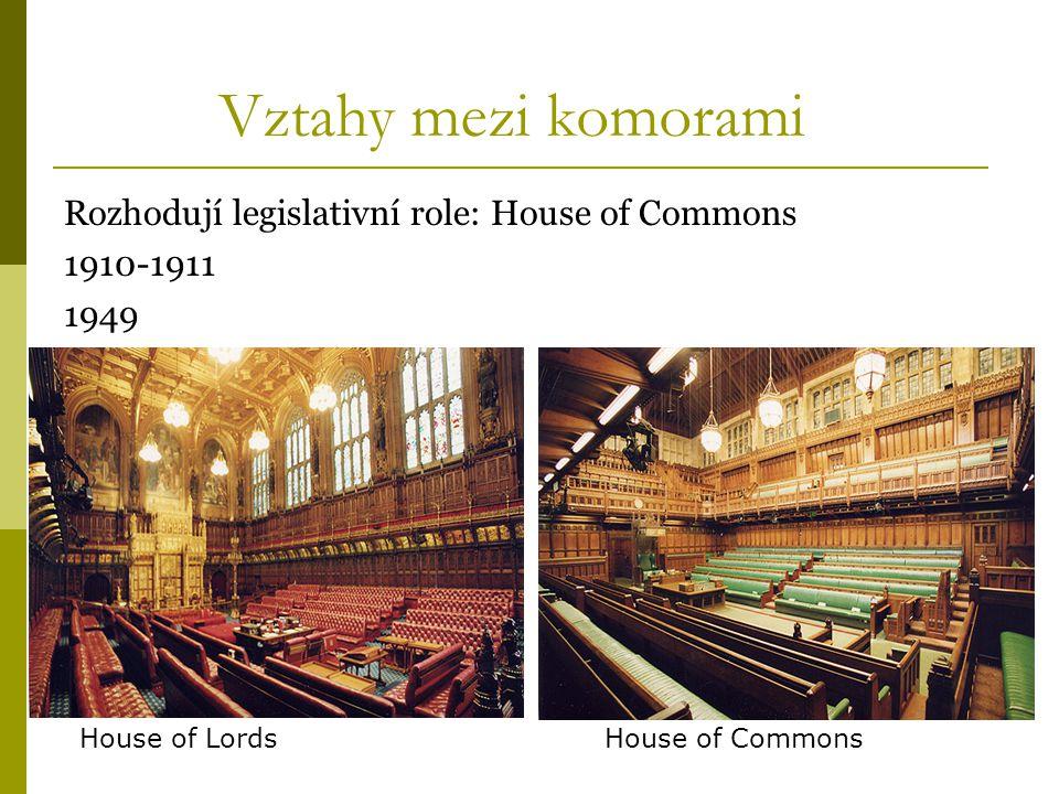 Vztahy mezi komorami Rozhodují legislativní role: House of Commons