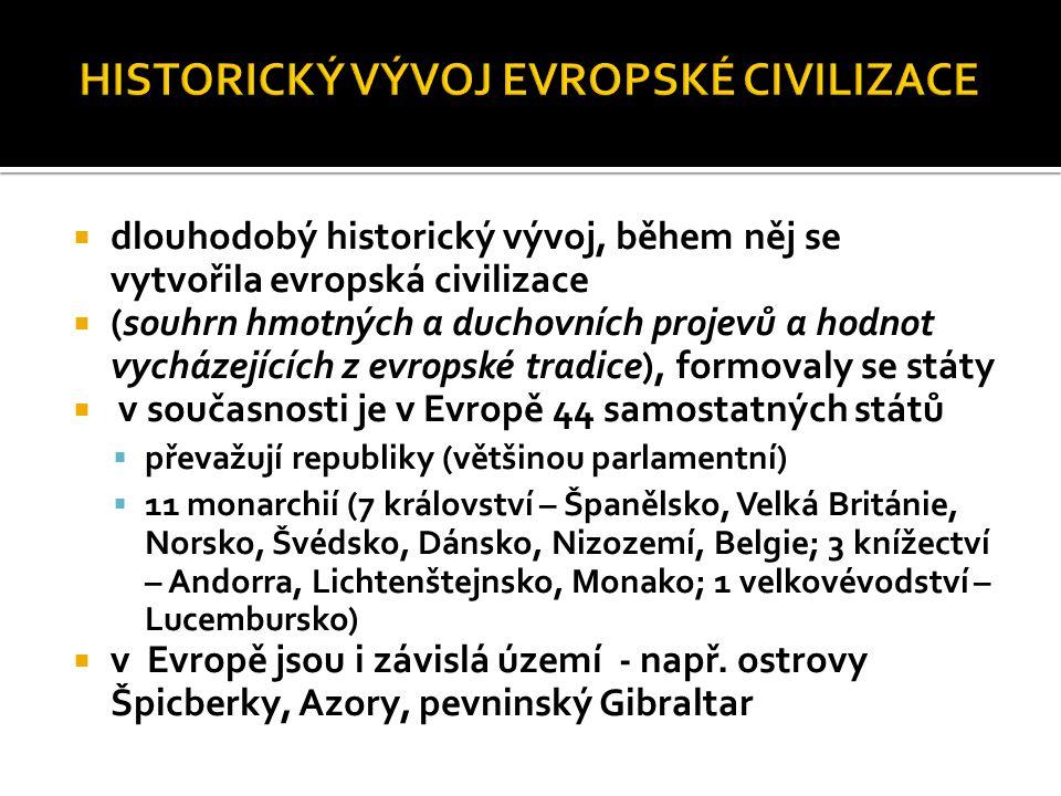 HISTORICKÝ VÝVOJ EVROPSKÉ CIVILIZACE