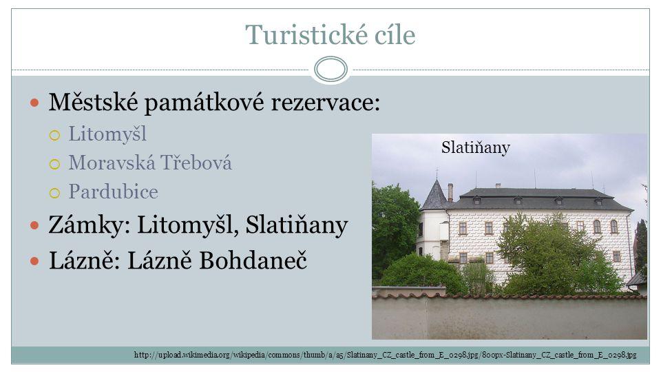 Turistické cíle Městské památkové rezervace: