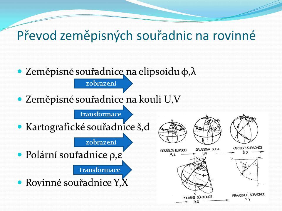 Převod zeměpisných souřadnic na rovinné