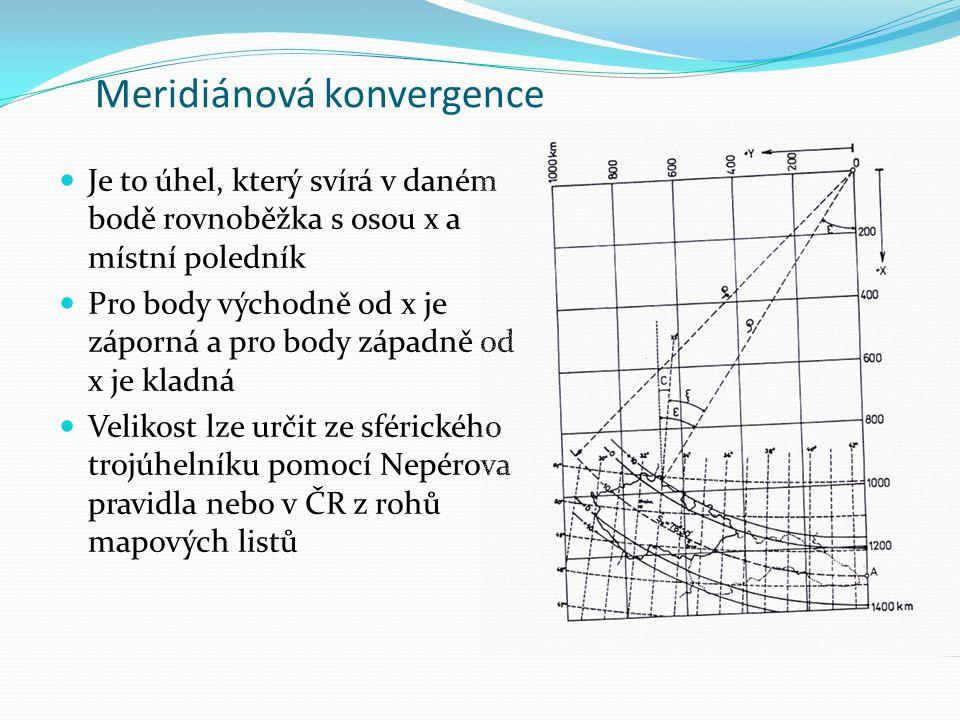 Meridiánová konvergence
