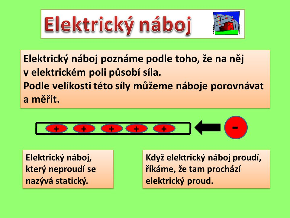 Elektrický náboj - Elektrický náboj poznáme podle toho, že na něj