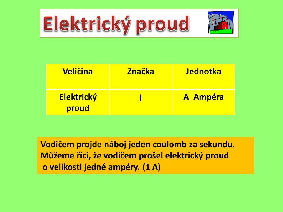 Elektrický proud I Veličina Značka Jednotka Elektrický proud A Ampéra