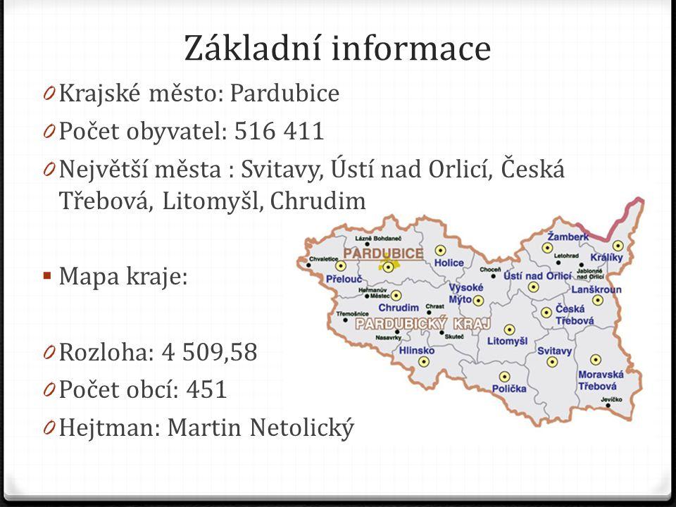 Základní informace Krajské město: Pardubice Počet obyvatel: 516 411