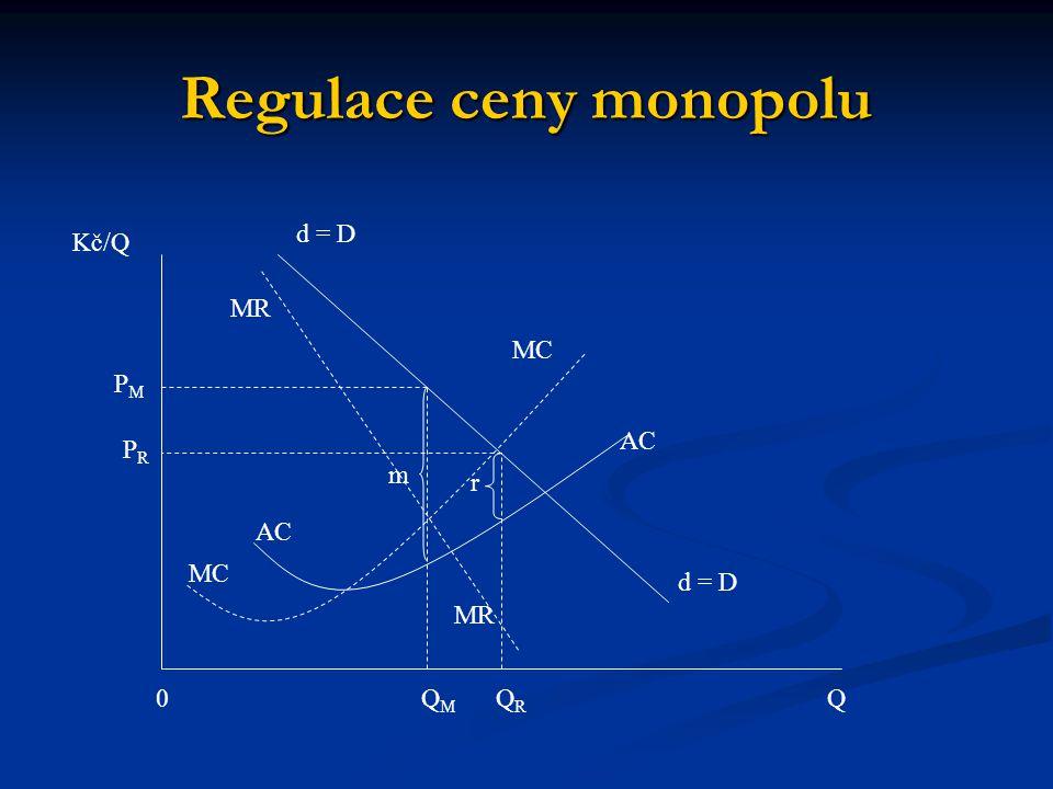 Regulace ceny monopolu