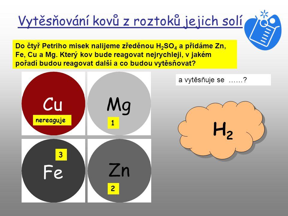 Vytěsňování kovů z roztoků jejich solí