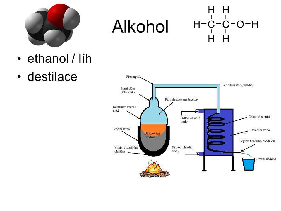 Alkohol ethanol / líh destilace Účinek na lidský organismus Obecně