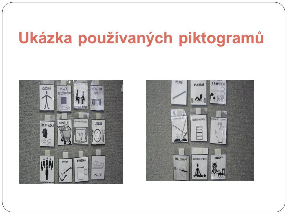Ukázka používaných piktogramů