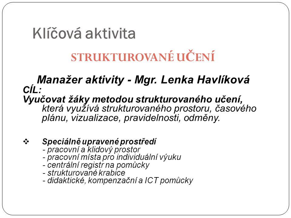 Manažer aktivity - Mgr. Lenka Havlíková