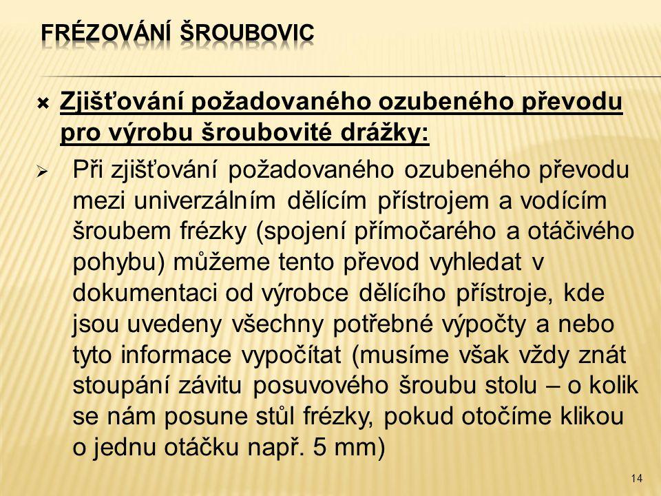 Frézování šroubovic Zjišťování požadovaného ozubeného převodu pro výrobu šroubovité drážky: