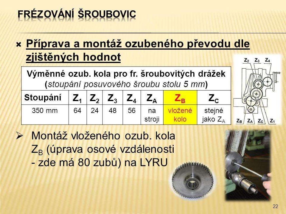 Výměnné ozub. kola pro fr. šroubovitých drážek