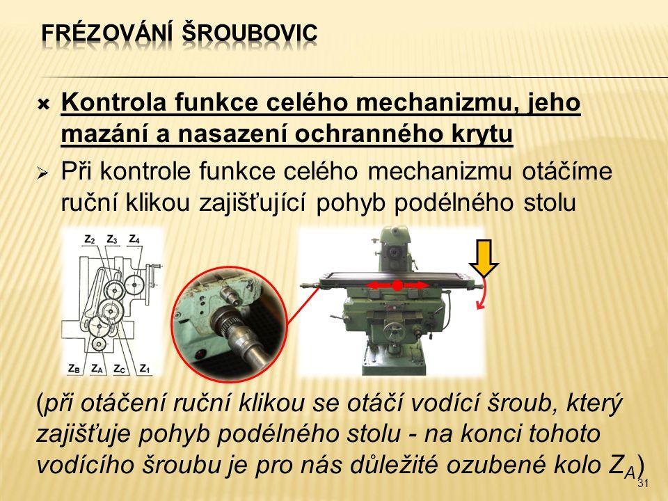Frézování šroubovic Kontrola funkce celého mechanizmu, jeho mazání a nasazení ochranného krytu.