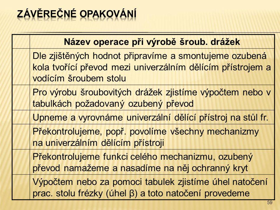 Název operace při výrobě šroub. drážek