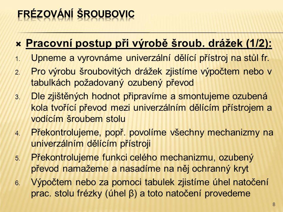 Pracovní postup při výrobě šroub. drážek (1/2):