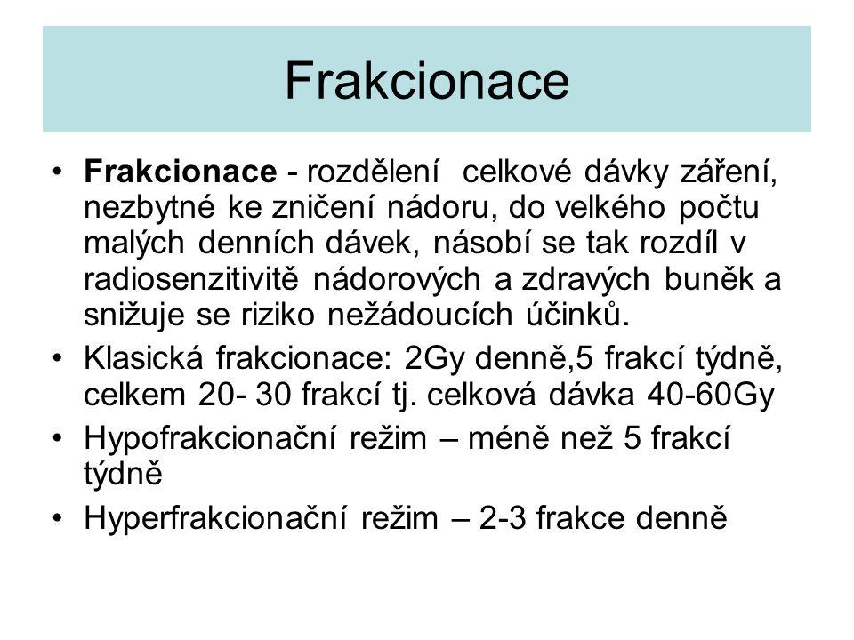 Frakcionace