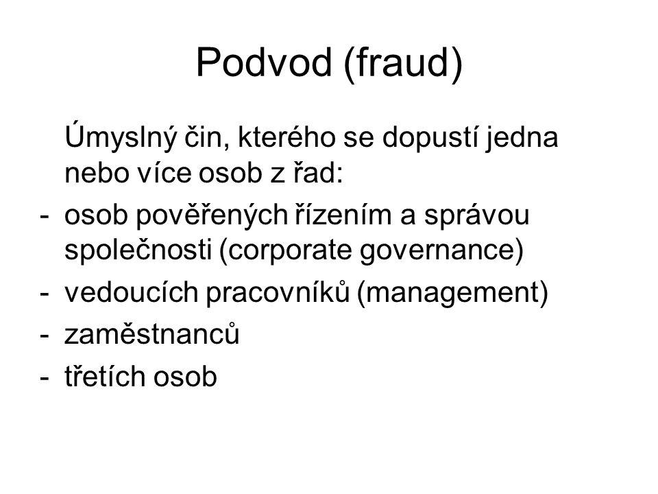 Podvod (fraud) Úmyslný čin, kterého se dopustí jedna nebo více osob z řad: osob pověřených řízením a správou společnosti (corporate governance)