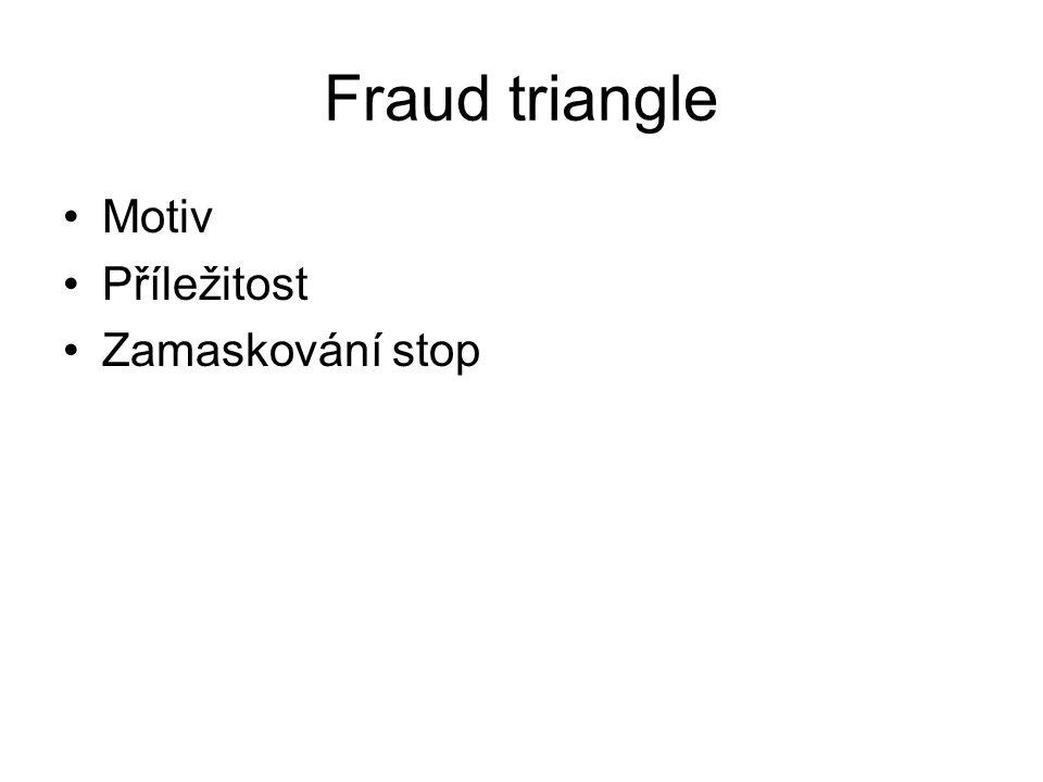 Fraud triangle Motiv Příležitost Zamaskování stop