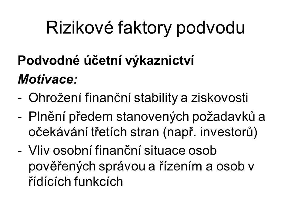 Rizikové faktory podvodu