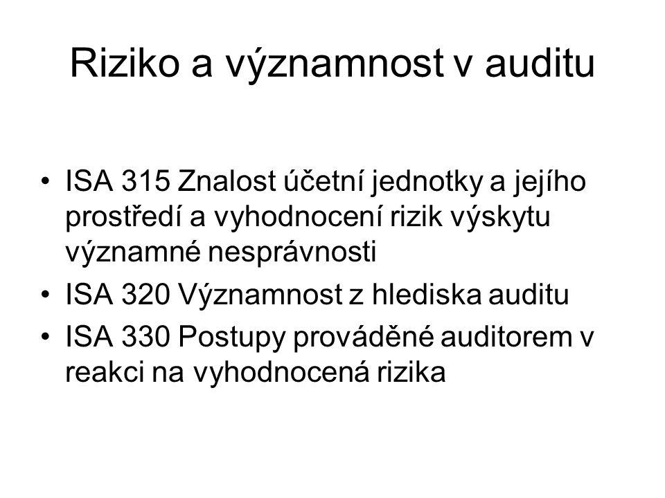 Riziko a významnost v auditu